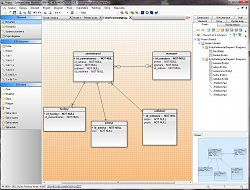 Tvorba UMLSoftware Ideas Modeler