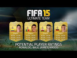 Ultimate TeamFIFA 15