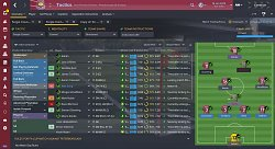 Vzhľad hryFootball Manager 2015