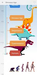 DinosauryThe History of Everything (mobilné)